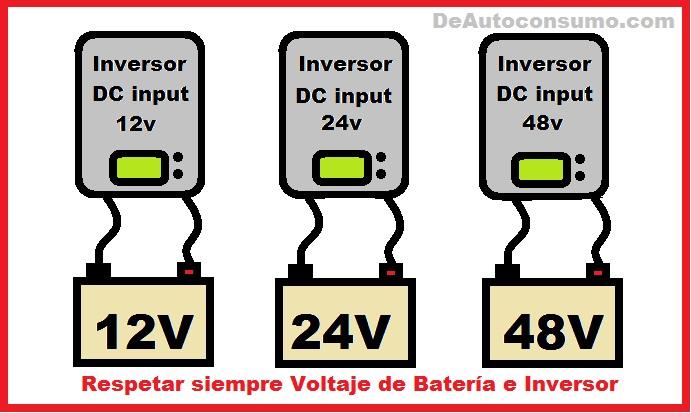 Compatibilidad voltaje entre batería e inversor de una instalación fotovoltaica