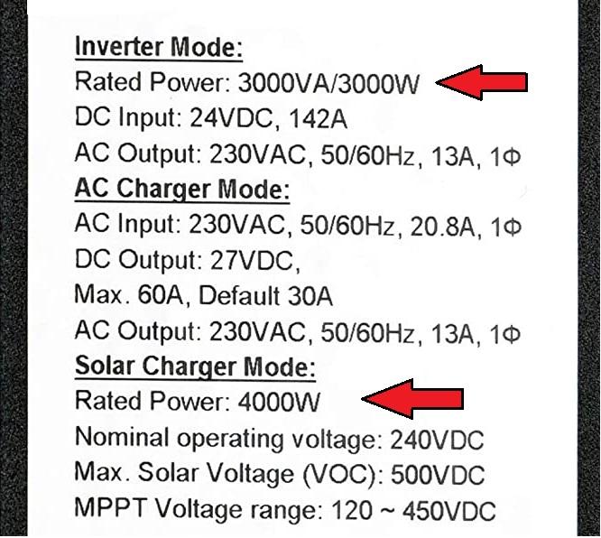Potencia nominal caracteristicas tecnicas inversor solar